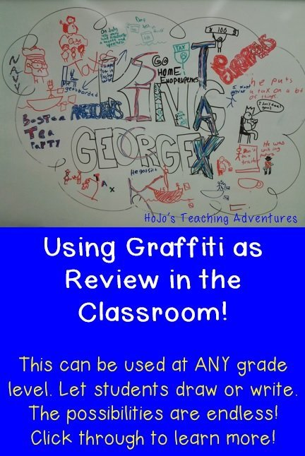 Using Graffiti as Review in the Classroom